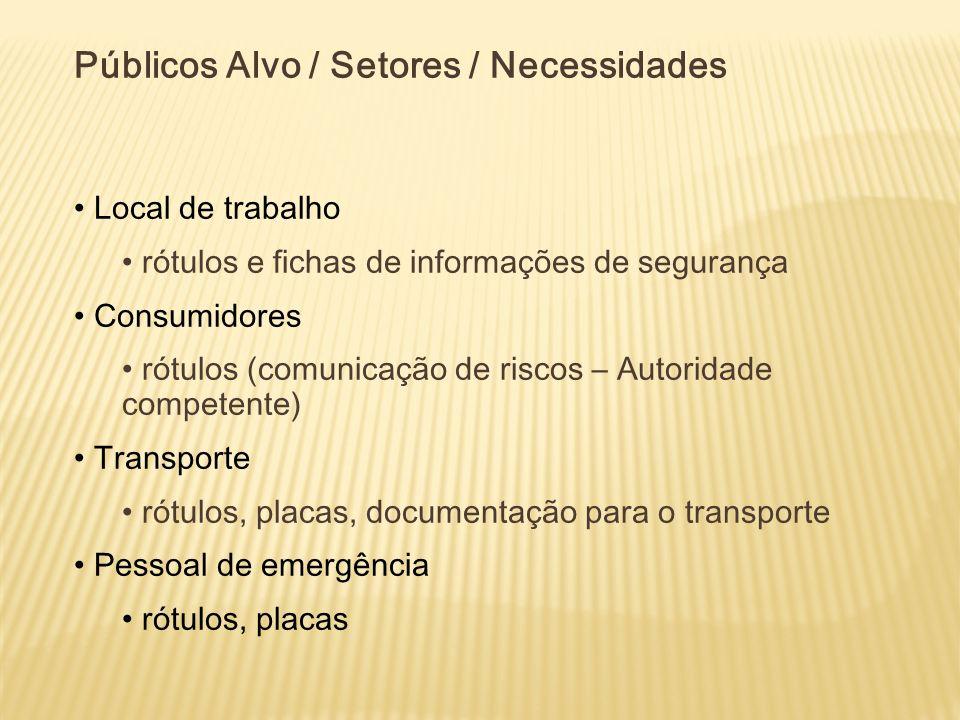 Públicos Alvo / Setores / Necessidades Local de trabalho rótulos e fichas de informações de segurança Consumidores rótulos (comunicação de riscos – Au