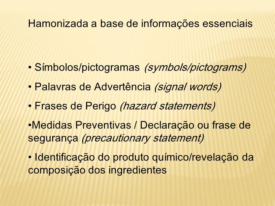 Hamonizada a base de informações essenciais Símbolos/pictogramas (symbols/pictograms) Palavras de Advertência (signal words) Frases de Perigo (hazard