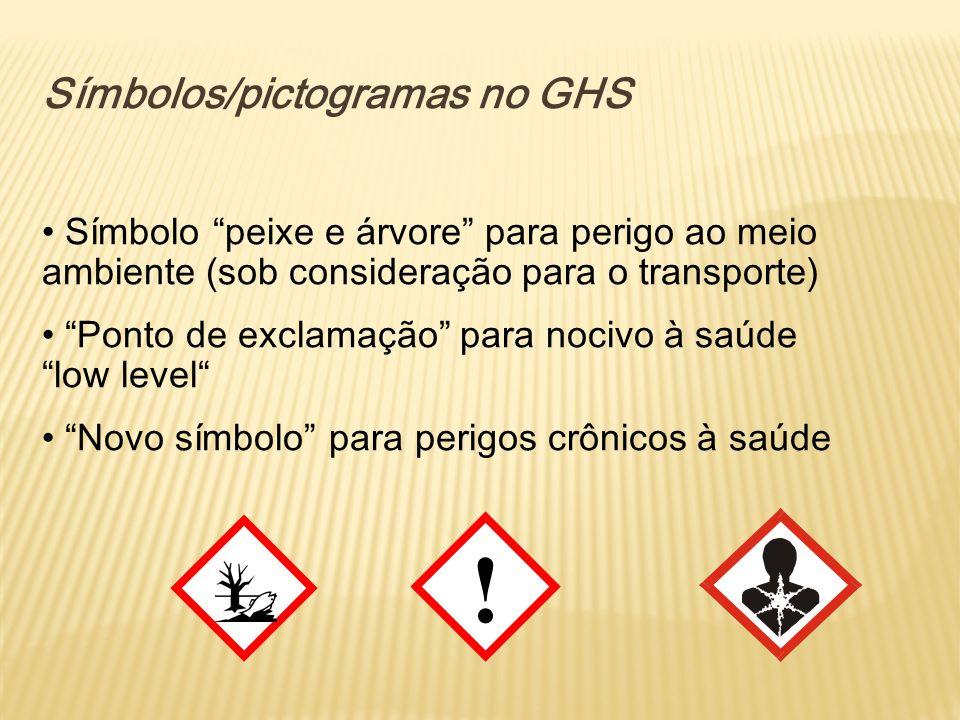 Símbolos/pictogramas no GHS Símbolo peixe e árvore para perigo ao meio ambiente (sob consideração para o transporte) Ponto de exclamação para nocivo à