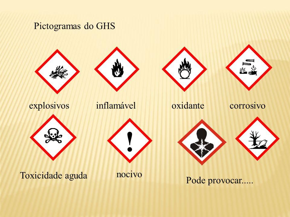 Pictogramas do GHS ! explosivosinflamáveloxidantecorrosivo Toxicidade aguda nocivo Pode provocar.....