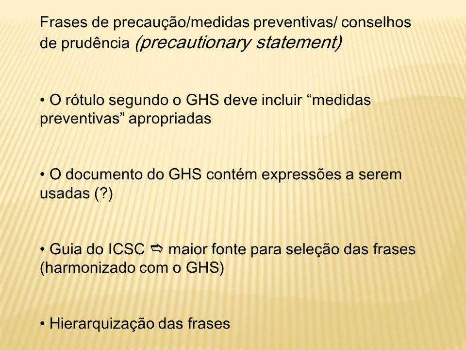 Frases de precaução/medidas preventivas/ conselhos de prudência (precautionary statement) O rótulo segundo o GHS deve incluir medidas preventivas apro