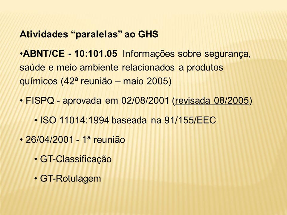 Atividades paralelas ao GHS ABNT/CE - 10:101.05 Informações sobre segurança, saúde e meio ambiente relacionados a produtos químicos (42ª reunião – mai