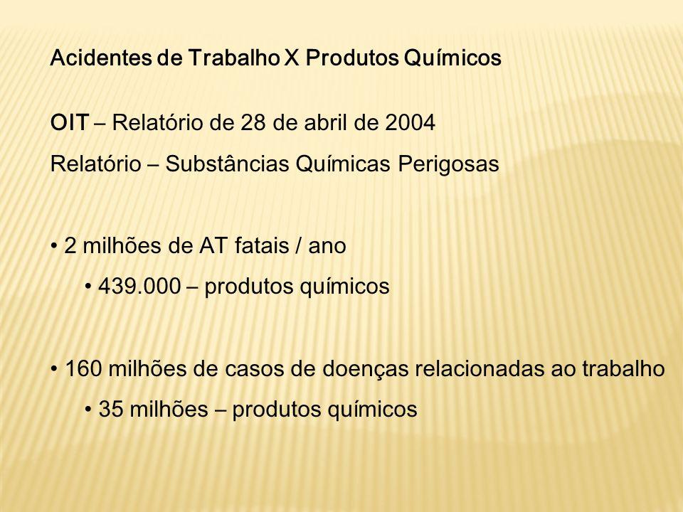Acidentes de Trabalho X Produtos Químicos OIT – Relatório de 28 de abril de 2004 Relatório – Substâncias Químicas Perigosas 2 milhões de AT fatais / a