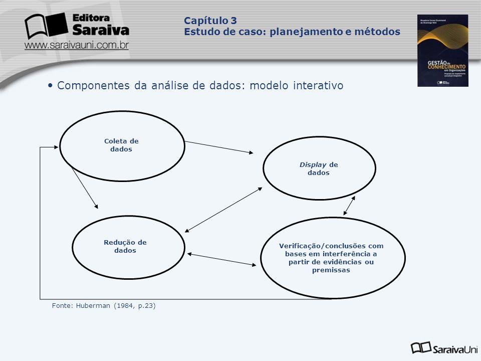 Capítulo 3 Estudo de caso: planejamento e métodos Coleta de dados Display de dados Redução de dados Verificação/conclusões com bases em interferência