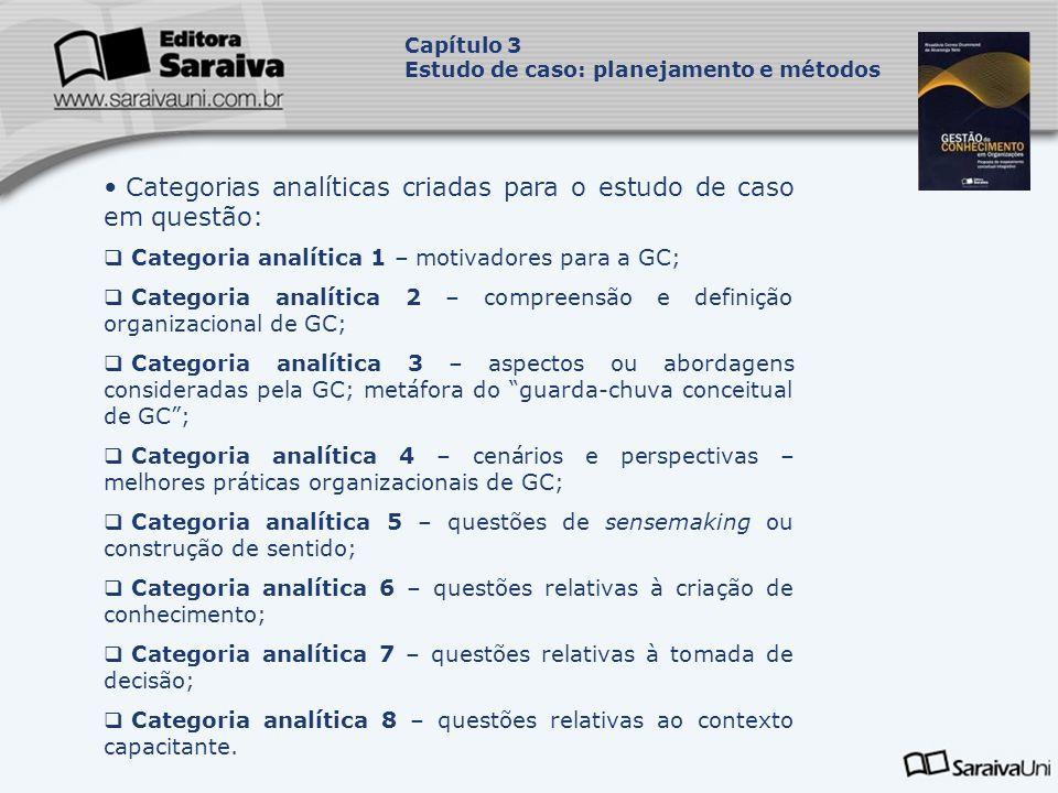 Categorias analíticas criadas para o estudo de caso em questão: Categoria analítica 1 – motivadores para a GC; Categoria analítica 2 – compreensão e d