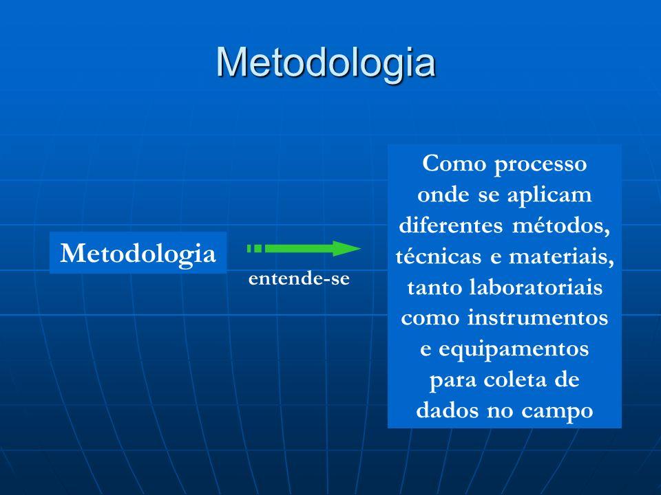 Metodologia Metodologia Como processo onde se aplicam diferentes métodos, técnicas e materiais, tanto laboratoriais como instrumentos e equipamentos para coleta de dados no campo entende-se