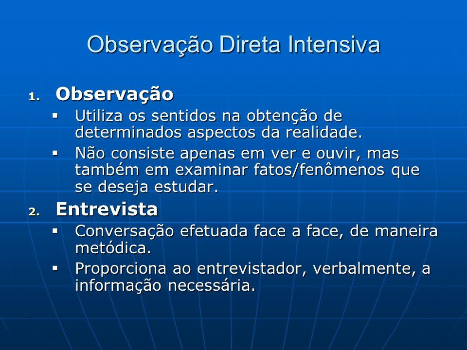 Observação Direta Intensiva 1.