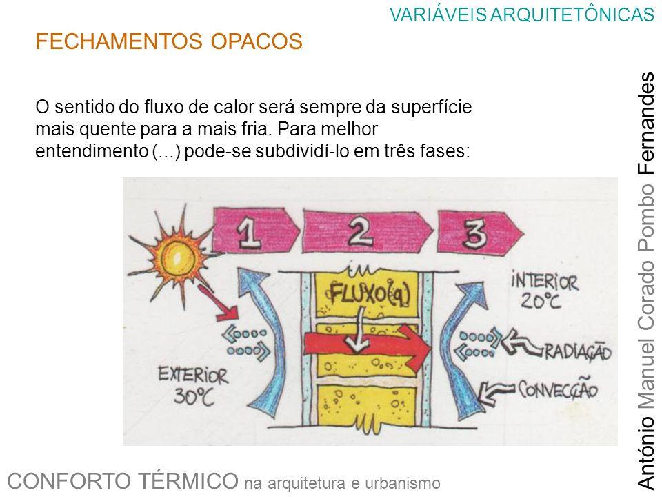 CONFORTO TÉRMICO na arquitetura e urbanismo António Manuel Corado Pombo Fernandes VARIÁVEIS ARQUITETÔNICAS FECHAMENTOS OPACOS O sentido do fluxo de ca
