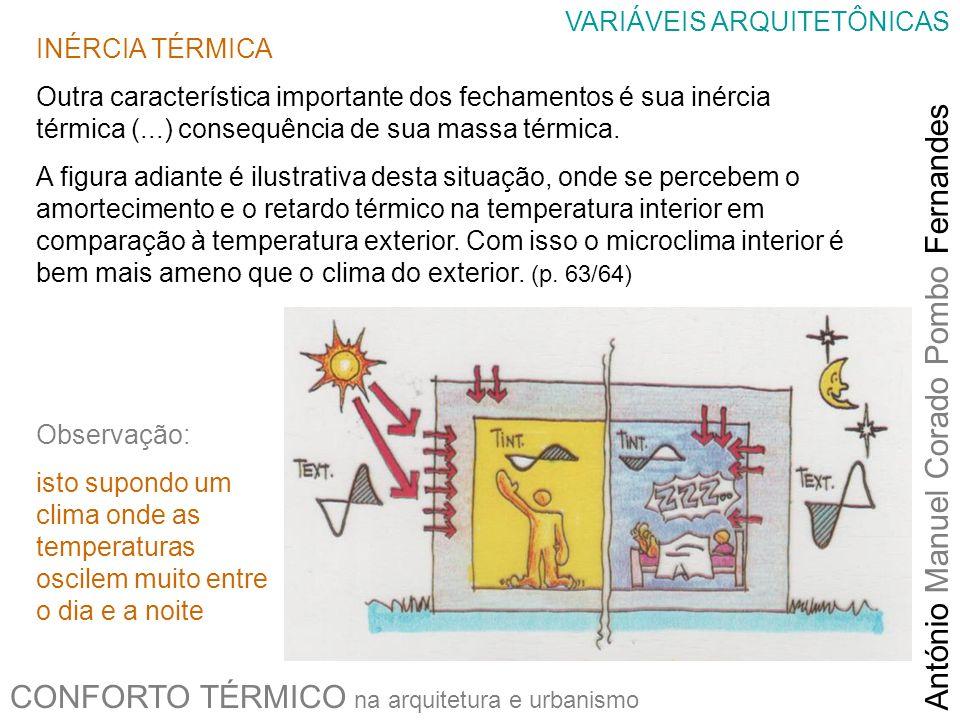CONFORTO TÉRMICO na arquitetura e urbanismo António Manuel Corado Pombo Fernandes VARIÁVEIS ARQUITETÔNICAS INÉRCIA TÉRMICA Outra característica import