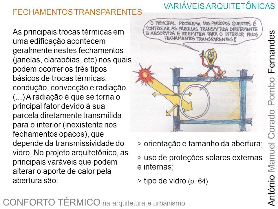 CONFORTO TÉRMICO na arquitetura e urbanismo António Manuel Corado Pombo Fernandes VARIÁVEIS ARQUITETÔNICAS FECHAMENTOS TRANSPARENTES As principais tro