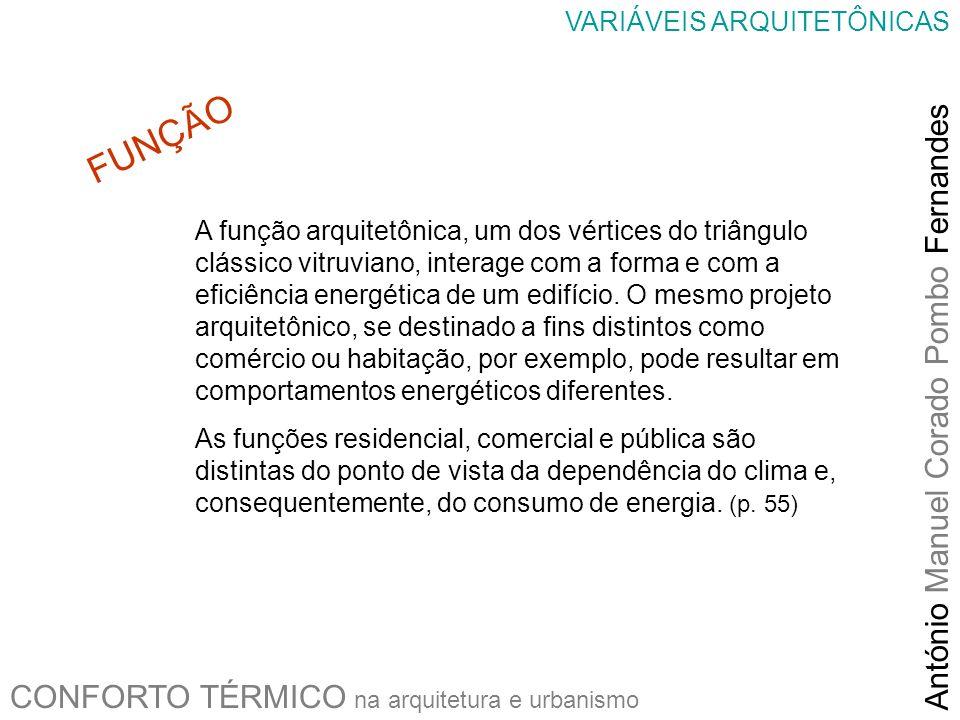 CONFORTO TÉRMICO na arquitetura e urbanismo António Manuel Corado Pombo Fernandes VARIÁVEIS ARQUITETÔNICAS FUNÇÃO A função arquitetônica, um dos vérti