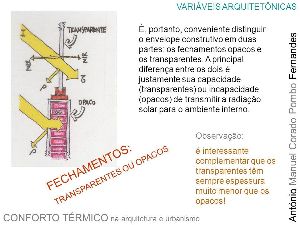 CONFORTO TÉRMICO na arquitetura e urbanismo António Manuel Corado Pombo Fernandes VARIÁVEIS ARQUITETÔNICAS FECHAMENTOS: TRANSPARENTES OU OPACOS É, por