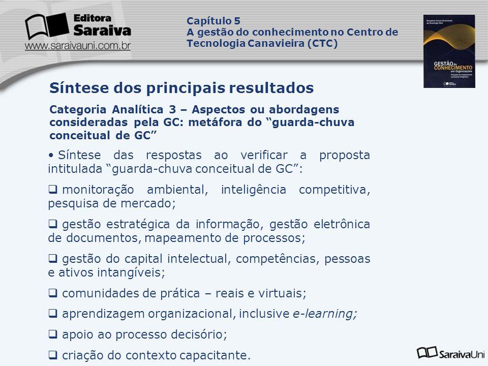 Síntese das respostas ao verificar a proposta intitulada guarda-chuva conceitual de GC: monitoração ambiental, inteligência competitiva, pesquisa de m