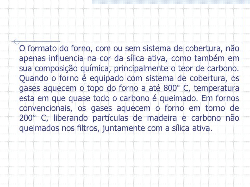 O formato do forno, com ou sem sistema de cobertura, não apenas influencia na cor da sílica ativa, como também em sua composição química, principalmen