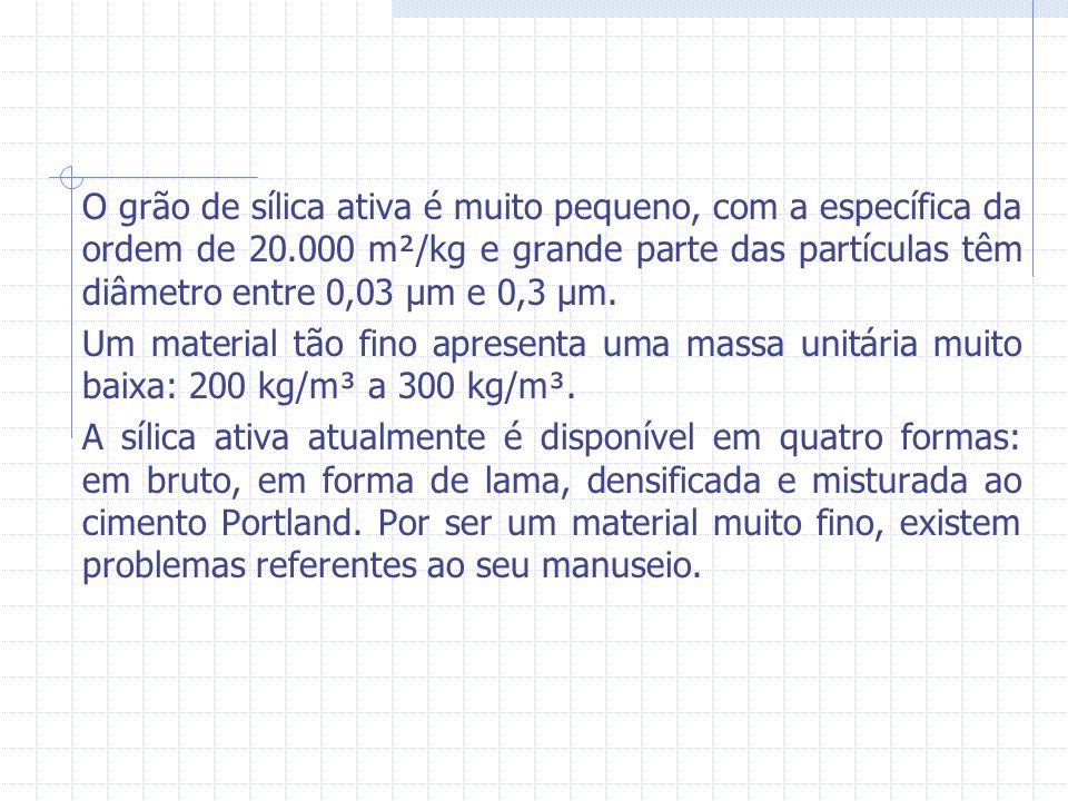 O grão de sílica ativa é muito pequeno, com a específica da ordem de 20.000 m²/kg e grande parte das partículas têm diâmetro entre 0,03 μm e 0,3 μm. U