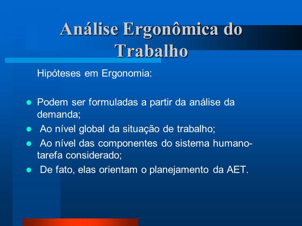 Análise Ergonômica da Demanda É o ponto de partida de toda análise ergonômica do trabalho; Permite delimitar o (s) problema (s) a ser abordado em uma
