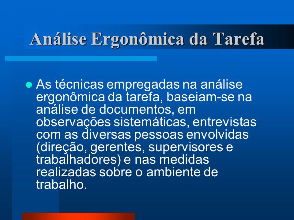 Análise Ergonômica do Trabalho Hipóteses em Ergonomia: Podem ser formuladas a partir da análise da demanda; Ao nível global da situação de trabalho; A