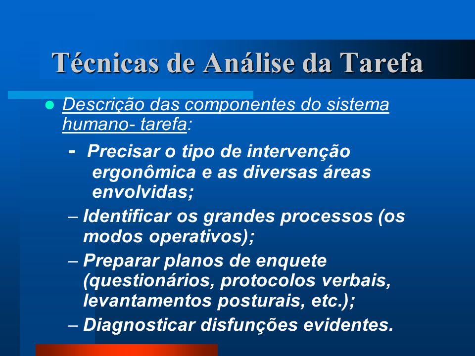 Técnicas de Análise da Tarefa Delimitação do sistema ser humano-tarefa: –Definição da missão do sistema; –Definição do perfil do sistema; –Identificaç