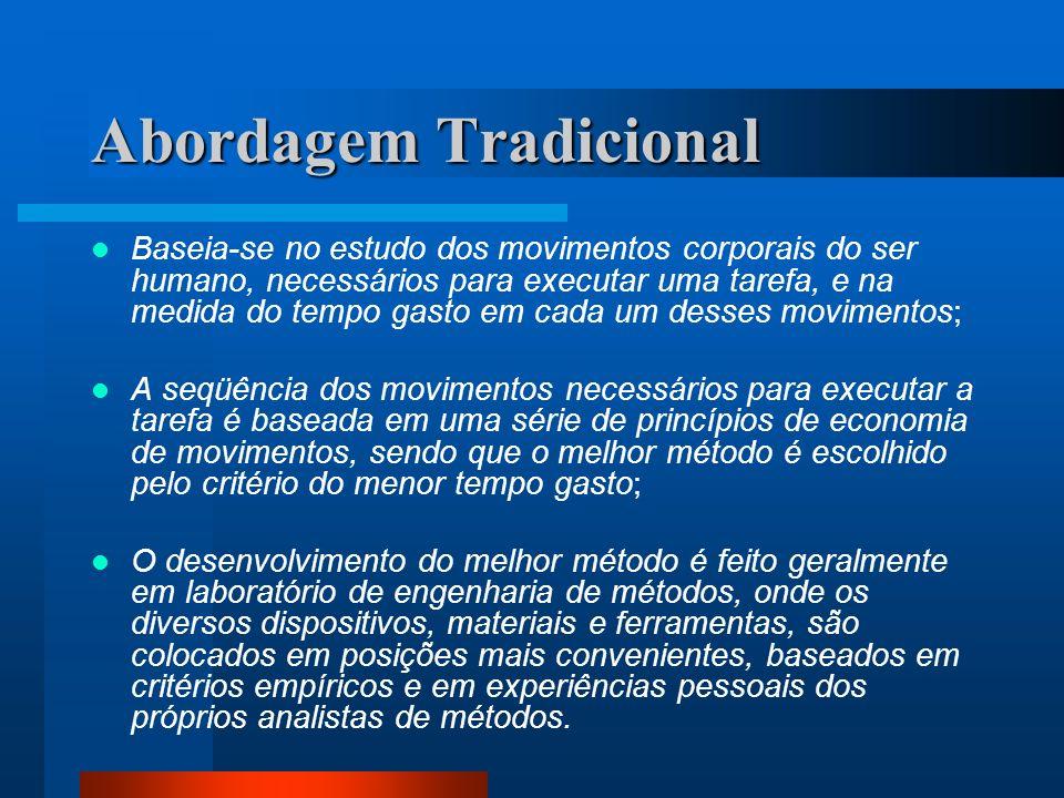 Técnicas de Análise da Tarefa Níveis de tarefa (segundo Poyet, 1990): Tarefa prescrita: É o conjunto de objetivos, procedimentos, métodos e meios de trabalho, fixados pela a organização aos trabalhadores.