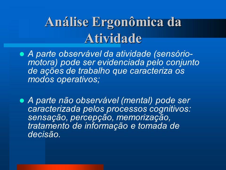 Análise Ergonômica da Atividade Considerações gerais sobre as atividades: A atividade de trabalho é a mobilização total do indivíduo, em termos de com