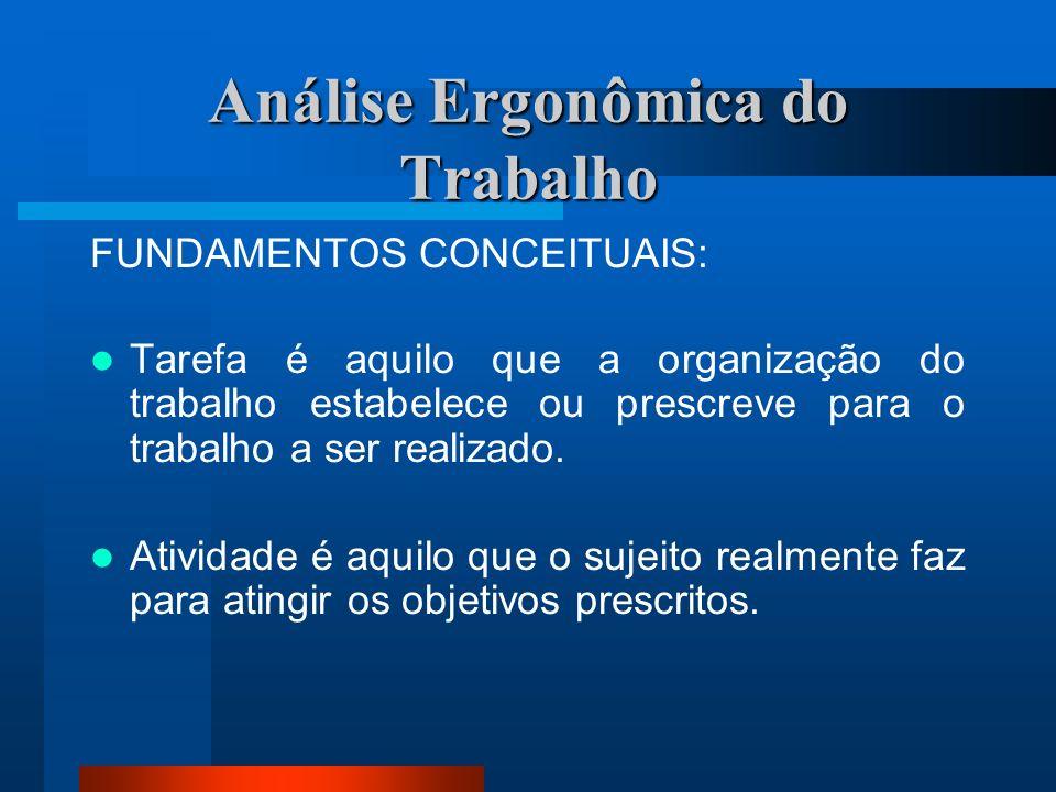 Análise Ergonômica do Trabalho FUNDAMENTOS CONCEITUAIS: Tarefa é aquilo que a organização do trabalho estabelece ou prescreve para o trabalho a ser realizado.