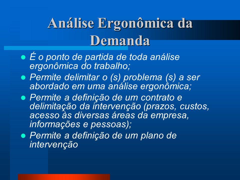 Análise Ergonômica do Trabalho O estudo ergonômico do posto de trabalho comporta três fases: Análise da demanda: é a definição do problema a ser estud