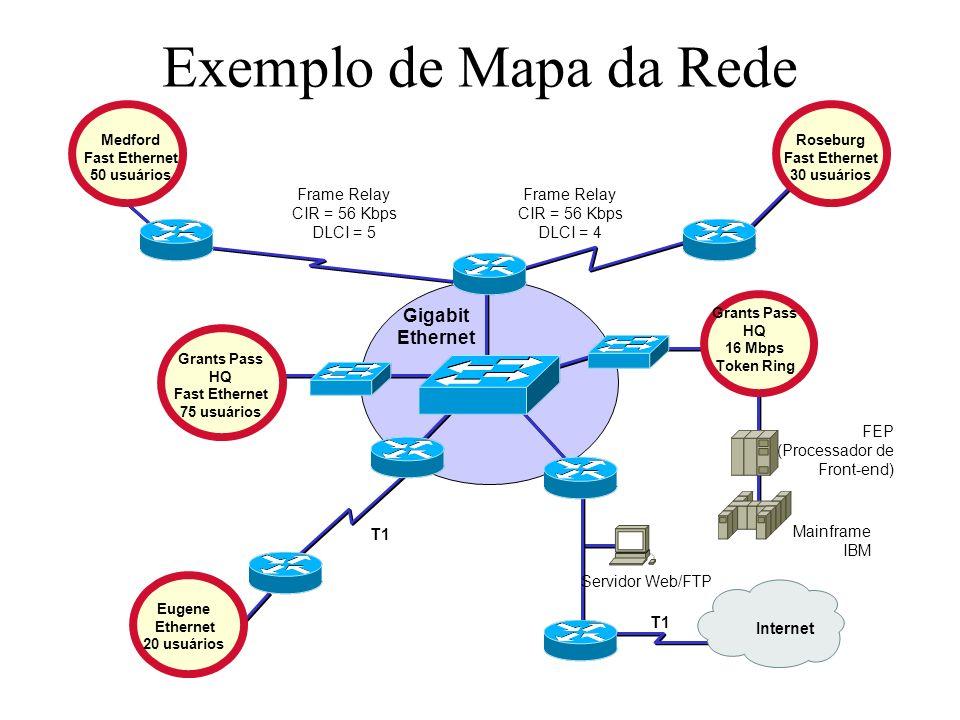 Exemplo de Mapa da Rede Gigabit Ethernet Eugene Ethernet 20 usuários Servidor Web/FTP Grants Pass HQ 16 Mbps Token Ring FEP (Processador de Front-end)
