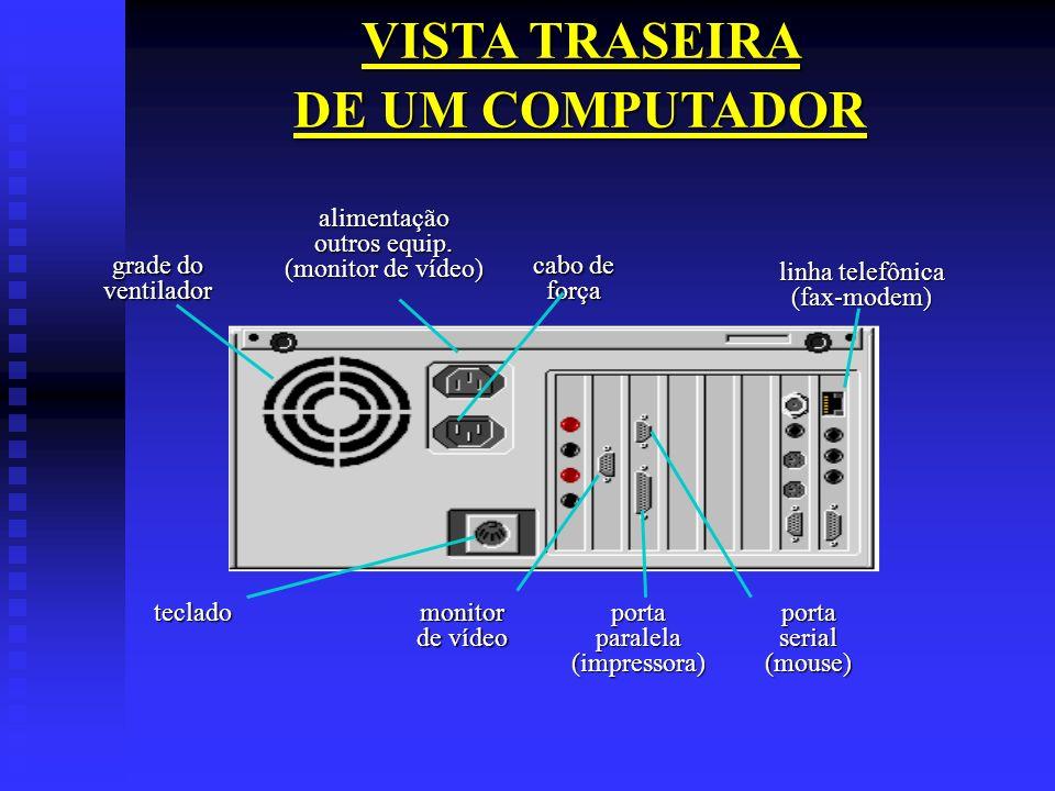 VISTA TRASEIRA DE UM COMPUTADOR teclado alimentação outros equip. (monitor de vídeo) cabo de força monitor de vídeo portaparalela(impressora)portaseri