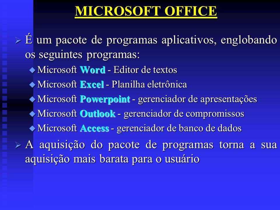 MICROSOFT OFFICE É um pacote de programas aplicativos, englobando os seguintes programas: É um pacote de programas aplicativos, englobando os seguinte