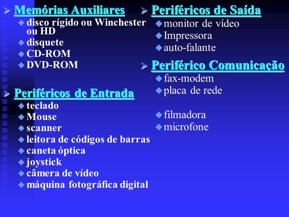 Memórias Auxiliares Memórias Auxiliares u u disco rígido ou Winchester ou HD u u disquete u u CD-ROM u u DVD-ROM Periféricos de Entrada Periféricos de