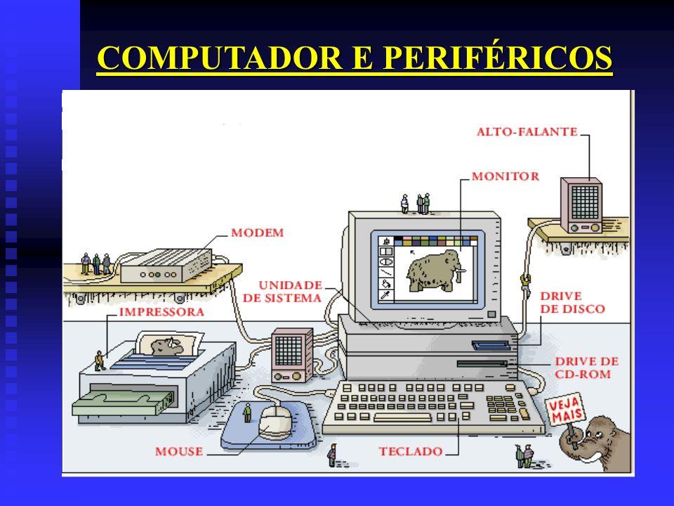 DISCO RÍGIDO ou HD disco rígido interno ao computador com grande capacidade de armazenamento de dados disco rígido interno ao computador com grande capacidade de armazenamento de dados os tamanhos mais comuns são: 80, 160, 250 Gigabytes ou mais os tamanhos mais comuns são: 80, 160, 250 Gigabytes ou mais armazena os programas e arquivos a serem utilizados pelo usuário armazena os programas e arquivos a serem utilizados pelo usuário