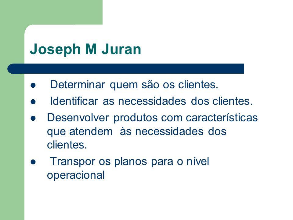 Joseph M Juran Determinar quem são os clientes. Identificar as necessidades dos clientes. Desenvolver produtos com características que atendem às nece