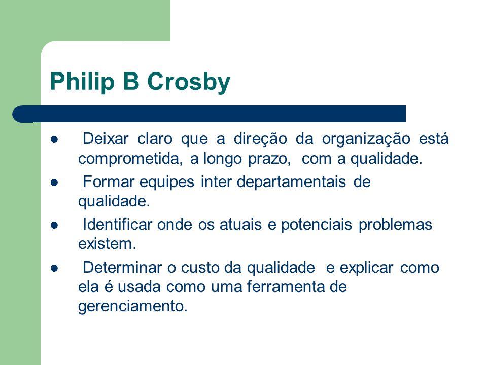 Philip B Crosby Deixar claro que a direção da organização está comprometida, a longo prazo, com a qualidade. Formar equipes inter departamentais de qu