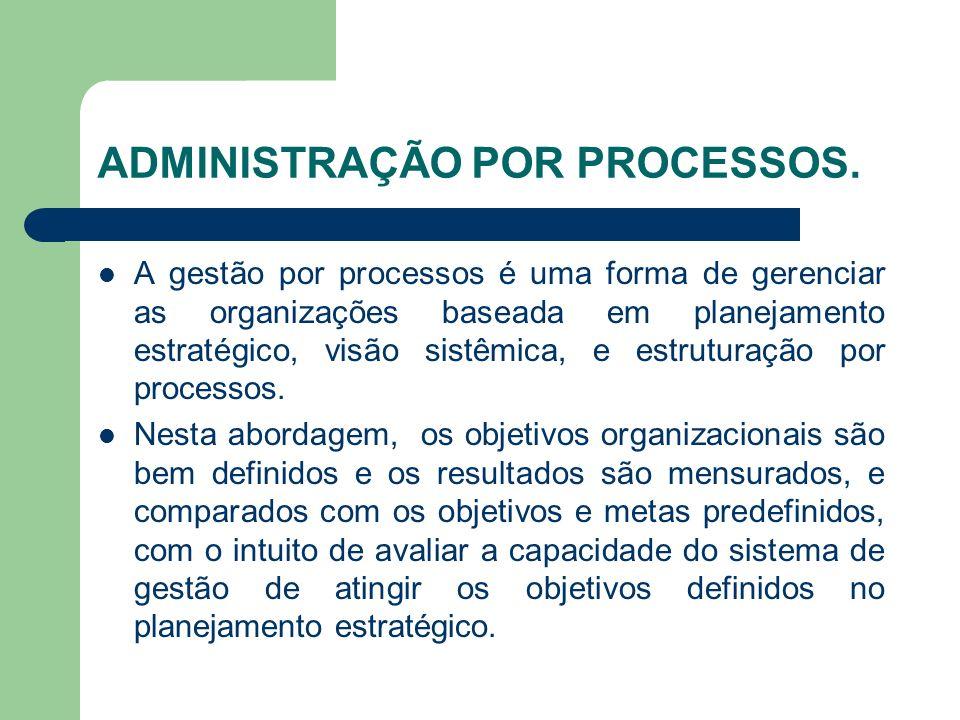 ADMINISTRAÇÃO POR PROCESSOS. A gestão por processos é uma forma de gerenciar as organizações baseada em planejamento estratégico, visão sistêmica, e e