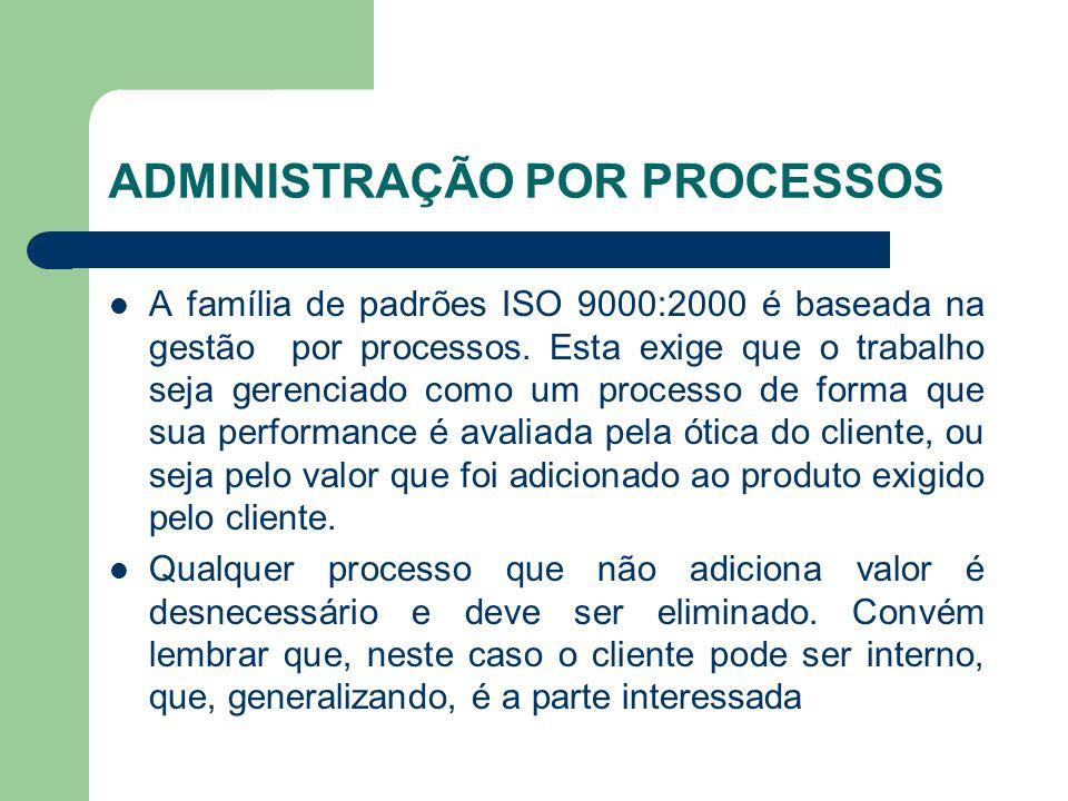 ADMINISTRAÇÃO POR PROCESSOS A família de padrões ISO 9000:2000 é baseada na gestão por processos. Esta exige que o trabalho seja gerenciado como um pr