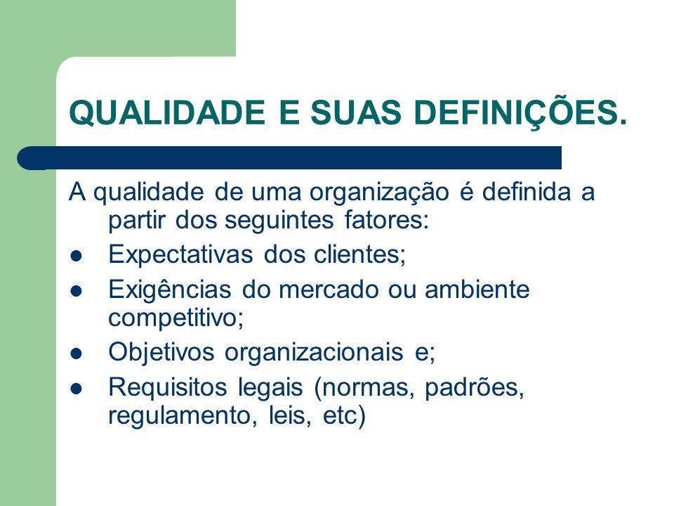 QUALIDADE E SUAS DEFINIÇÕES. A qualidade de uma organização é definida a partir dos seguintes fatores: Expectativas dos clientes; Exigências do mercad