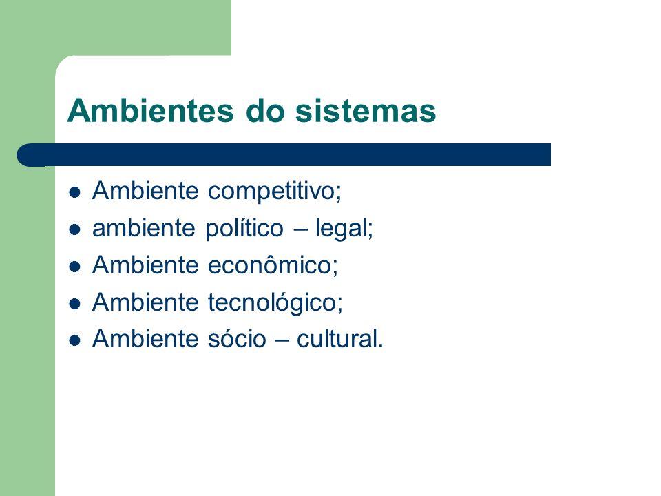Ambientes do sistemas Ambiente competitivo; ambiente político – legal; Ambiente econômico; Ambiente tecnológico; Ambiente sócio – cultural.