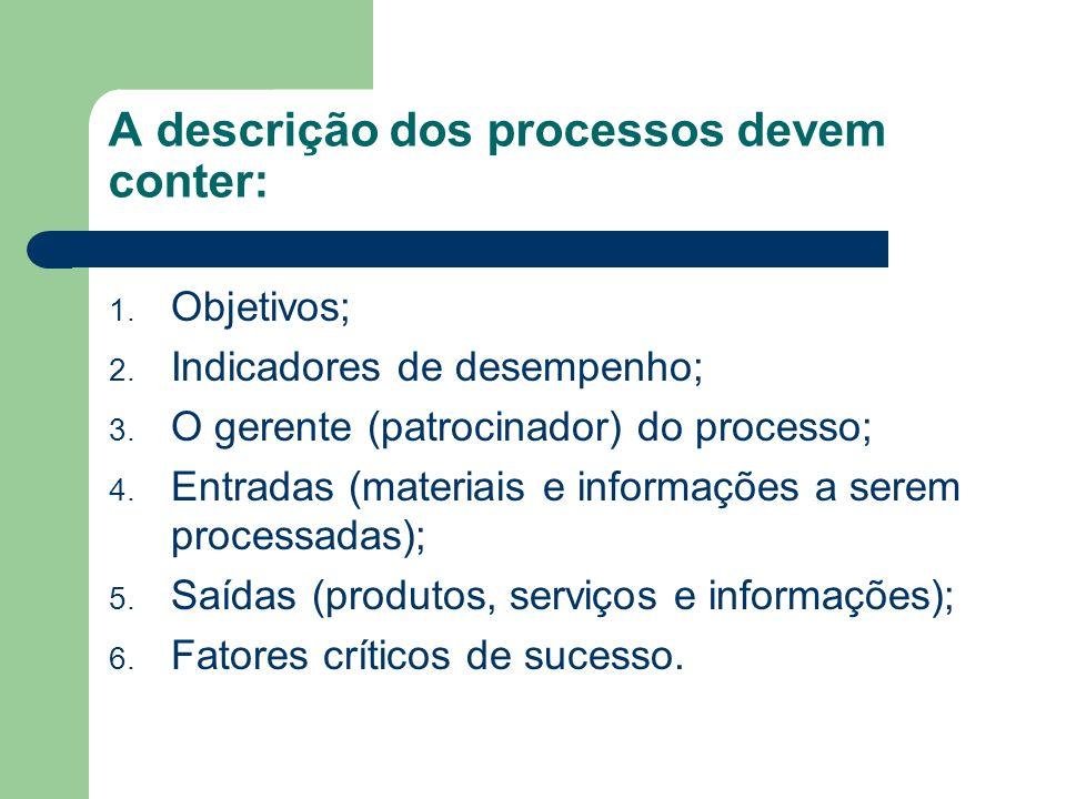 A descrição dos processos devem conter: 1. Objetivos; 2. Indicadores de desempenho; 3. O gerente (patrocinador) do processo; 4. Entradas (materiais e