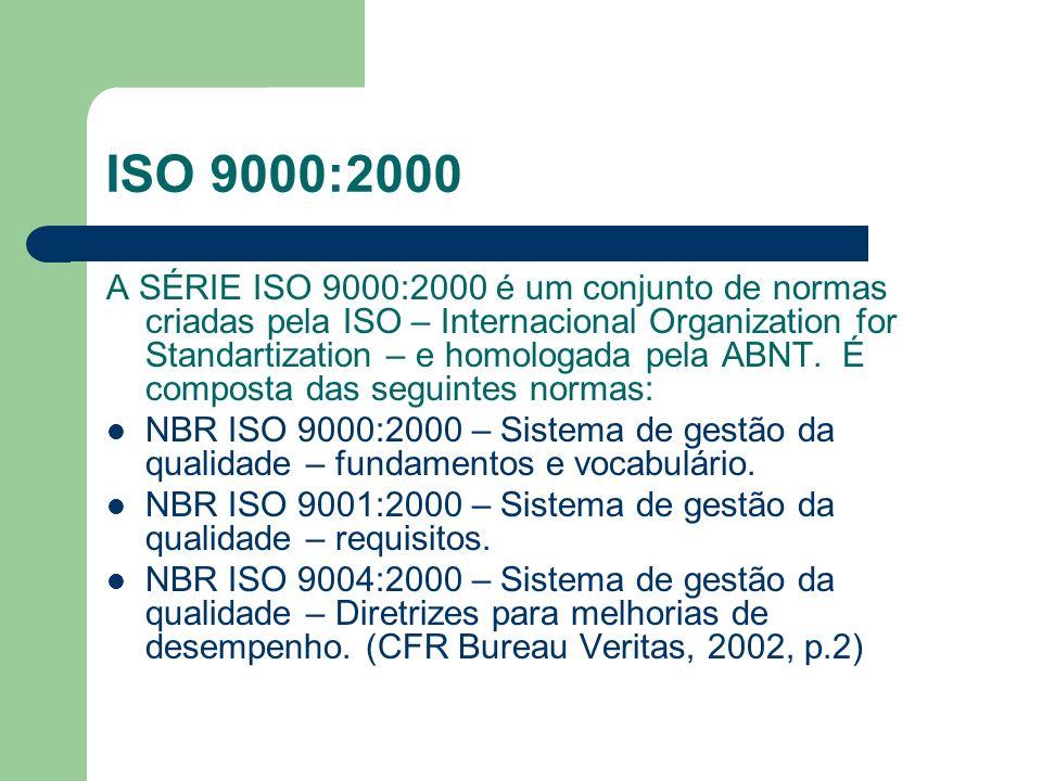 ISO 9000:2000 A SÉRIE ISO 9000:2000 é um conjunto de normas criadas pela ISO – Internacional Organization for Standartization – e homologada pela ABNT