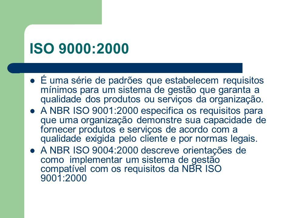 ISO 9000:2000 É uma série de padrões que estabelecem requisitos mínimos para um sistema de gestão que garanta a qualidade dos produtos ou serviços da