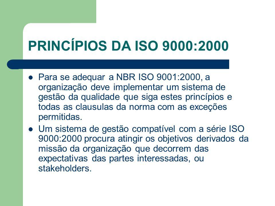 PRINCÍPIOS DA ISO 9000:2000 Para se adequar a NBR ISO 9001:2000, a organização deve implementar um sistema de gestão da qualidade que siga estes princ