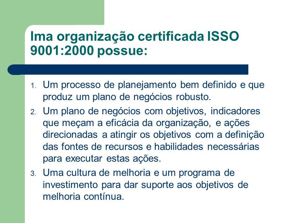 Ima organização certificada ISSO 9001:2000 possue: 1. Um processo de planejamento bem definido e que produz um plano de negócios robusto. 2. Um plano