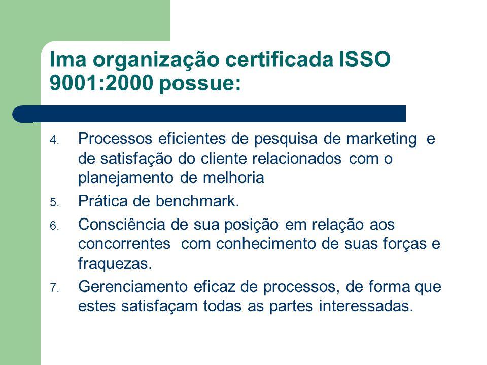 Ima organização certificada ISSO 9001:2000 possue: 4. Processos eficientes de pesquisa de marketing e de satisfação do cliente relacionados com o plan
