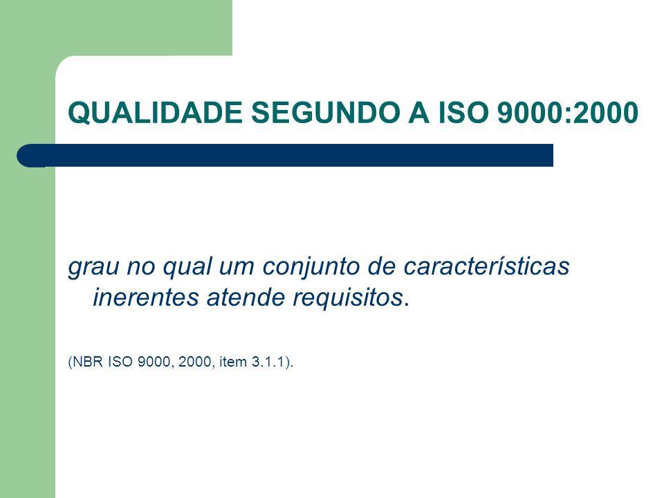 QUALIDADE SEGUNDO A ISO 9000:2000 grau no qual um conjunto de características inerentes atende requisitos. (NBR ISO 9000, 2000, item 3.1.1).