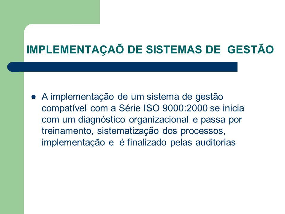 IMPLEMENTAÇAÕ DE SISTEMAS DE GESTÃO A implementação de um sistema de gestão compatível com a Série ISO 9000:2000 se inicia com um diagnóstico organiza