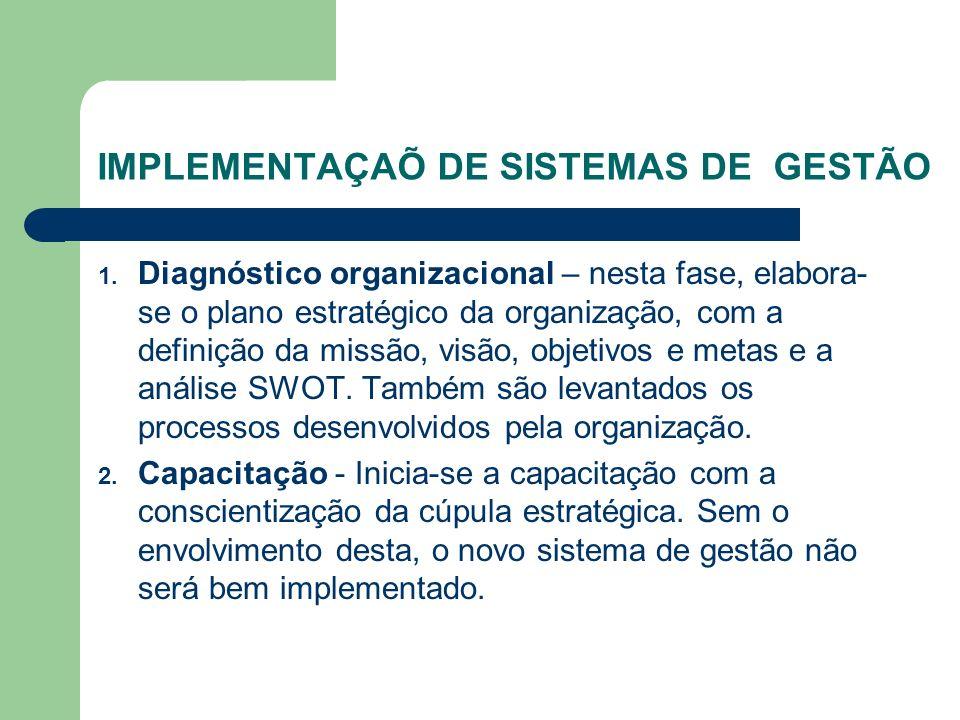 IMPLEMENTAÇAÕ DE SISTEMAS DE GESTÃO 1. Diagnóstico organizacional – nesta fase, elabora- se o plano estratégico da organização, com a definição da mis
