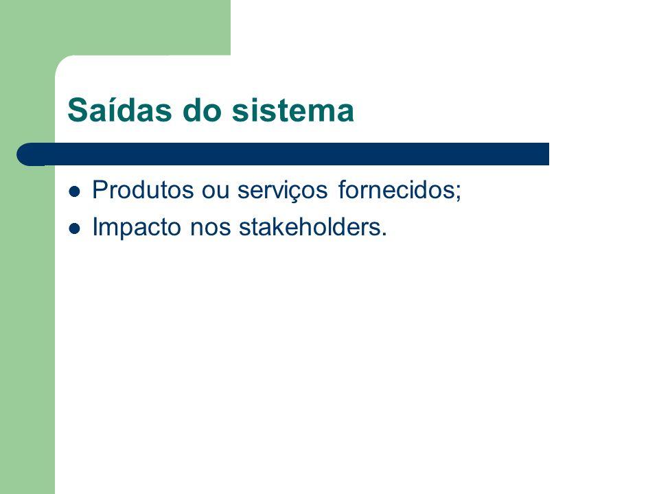Saídas do sistema Produtos ou serviços fornecidos; Impacto nos stakeholders.
