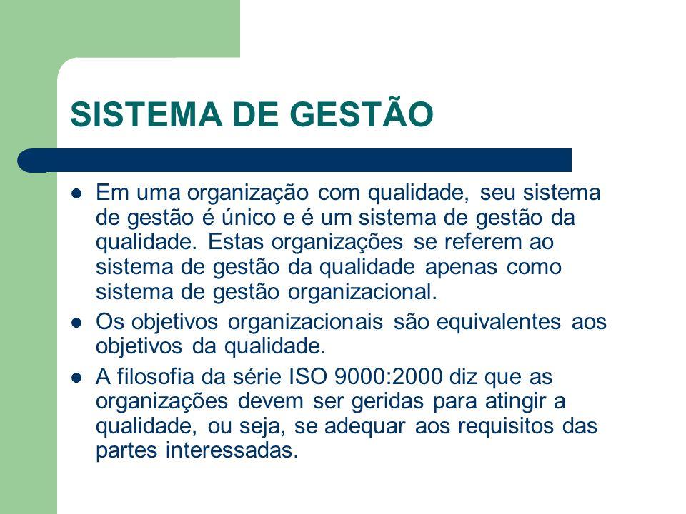 SISTEMA DE GESTÃO Em uma organização com qualidade, seu sistema de gestão é único e é um sistema de gestão da qualidade. Estas organizações se referem