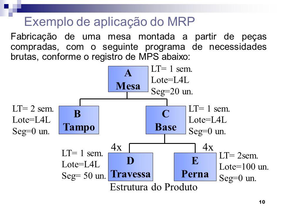 10 Exemplo de aplicação do MRP Fabricação de uma mesa montada a partir de peças compradas, com o seguinte programa de necessidades brutas, conforme o