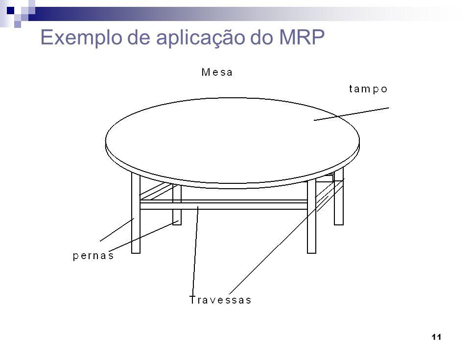 11 Exemplo de aplicação do MRP